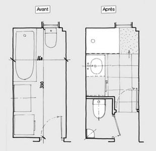 Salle de bains couloir Allia